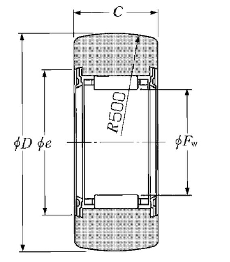 Product classification image