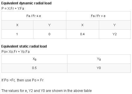 Calcul factors image
